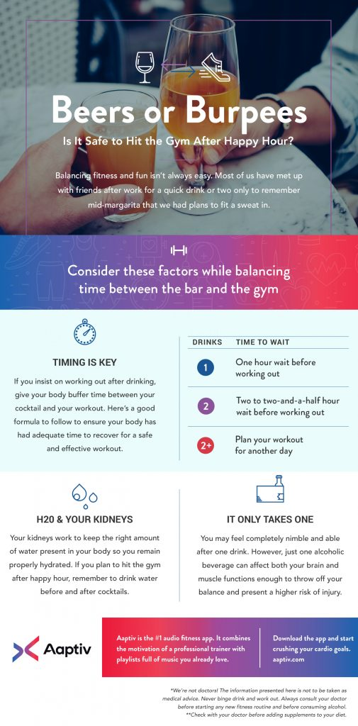 Is It Safe to Work Out After Drinking at Happy Hour? - Aaptiv