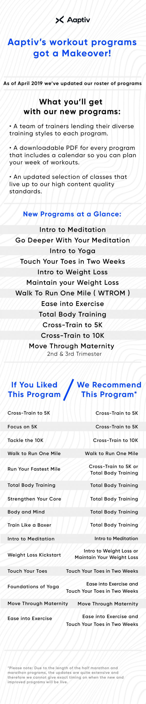 new programs infographic