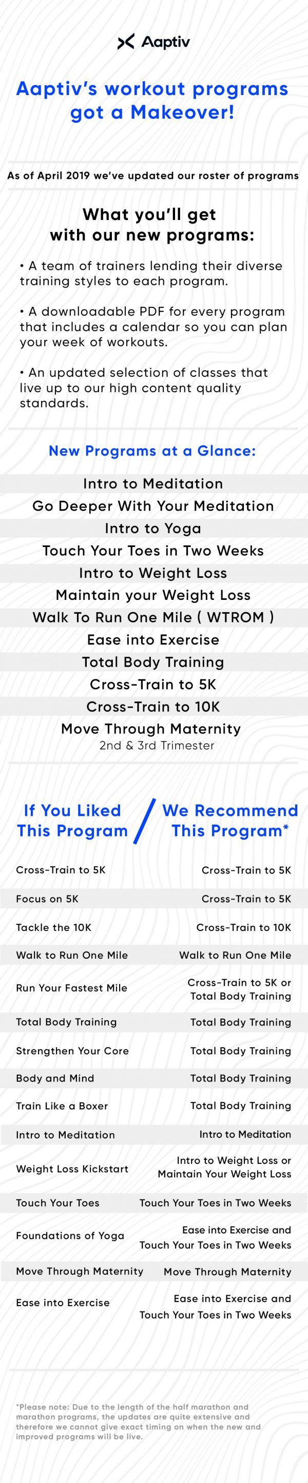 new programs infographic